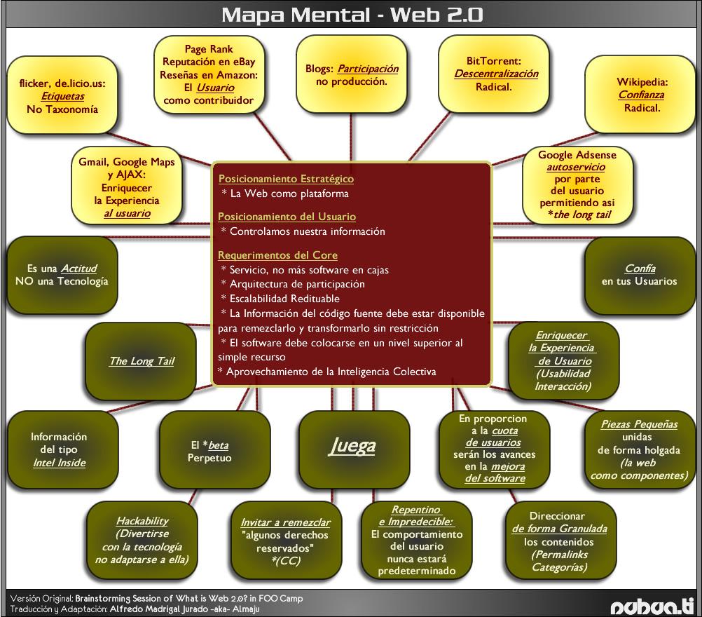 mapaconceptualweb2.jpg